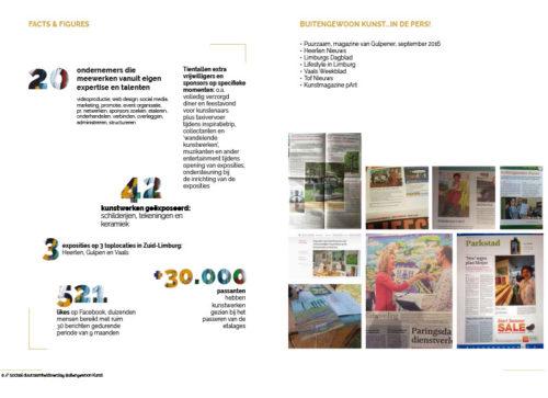 Sociaal-Verslag-2016-BuitenGewoon-Kunst-04